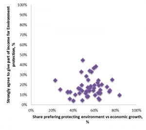 Environment+vs+Money_12813_image003[1]